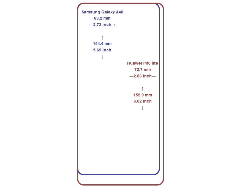 phone size comparison graphic